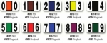 Color Coded Numbers - Rolls of 500 - Product Image